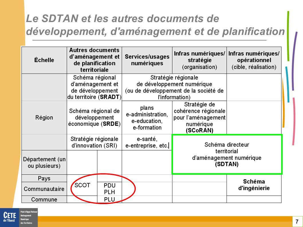 toitototototoot Le SDTAN et les autres documents de développement, d aménagement et de planification.