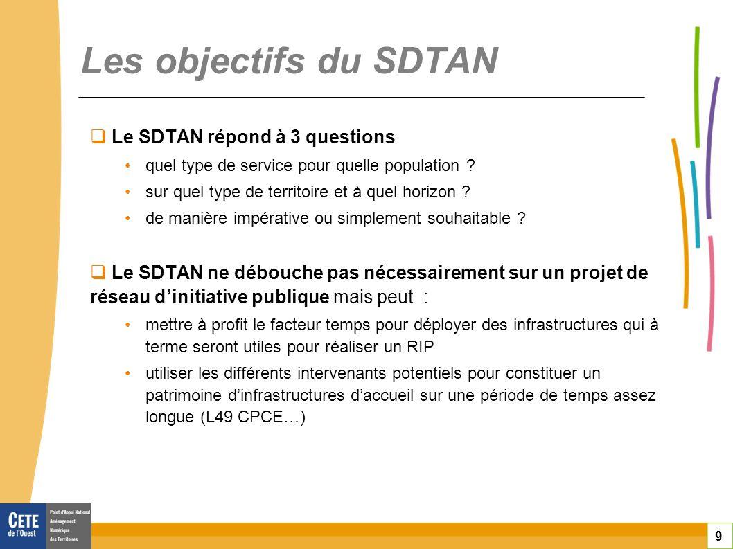 Les objectifs du SDTAN Le SDTAN répond à 3 questions