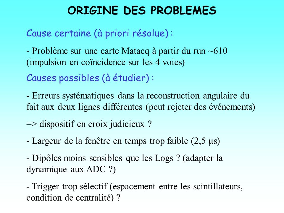 ORIGINE DES PROBLEMES Cause certaine (à priori résolue) :