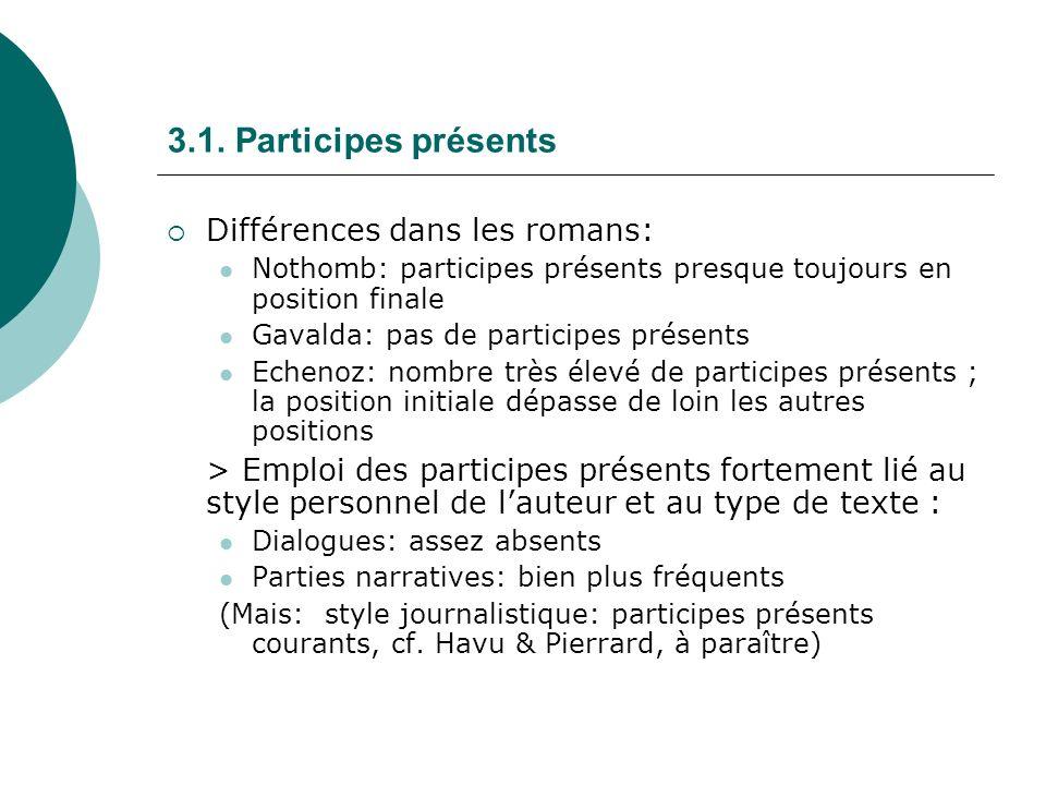 3.1. Participes présents Différences dans les romans: