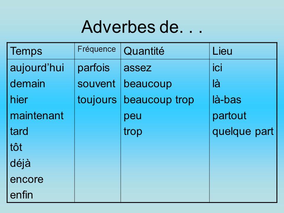 Adverbes de. . . Temps Quantité Lieu aujourd'hui demain hier