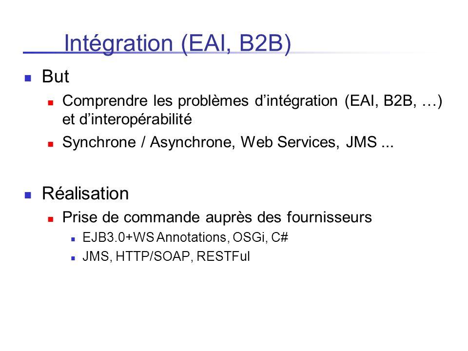 Intégration (EAI, B2B) But Réalisation