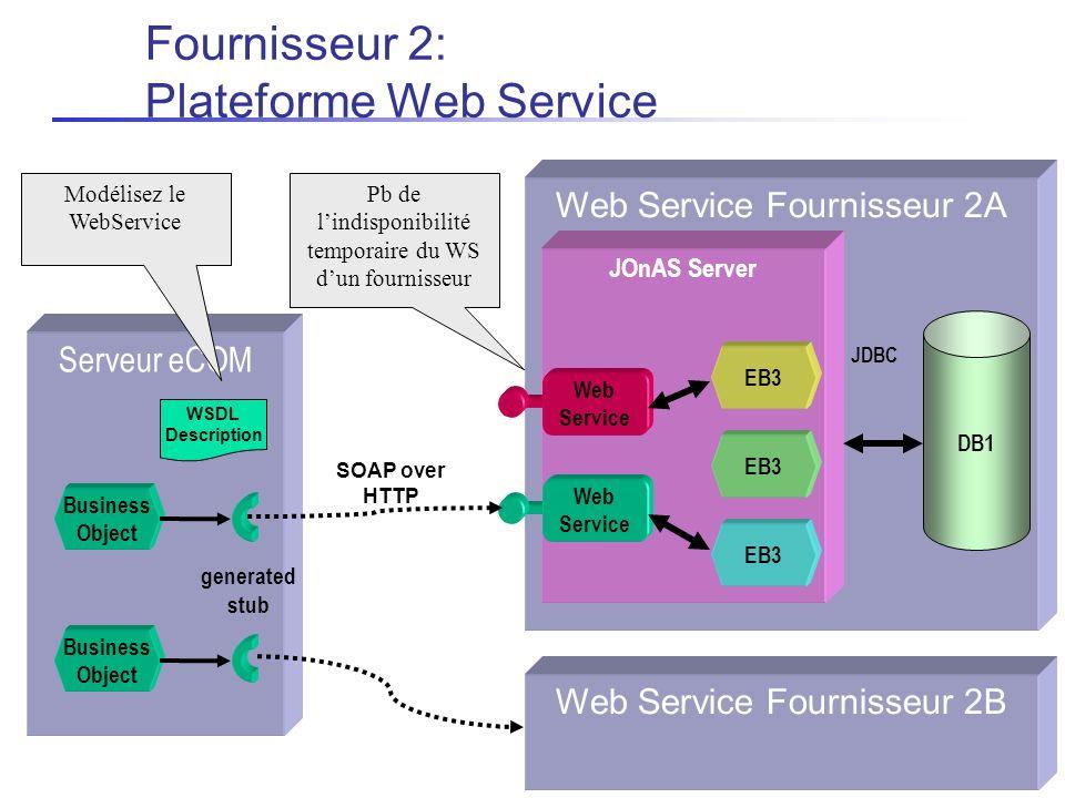 Fournisseur 2: Plateforme Web Service