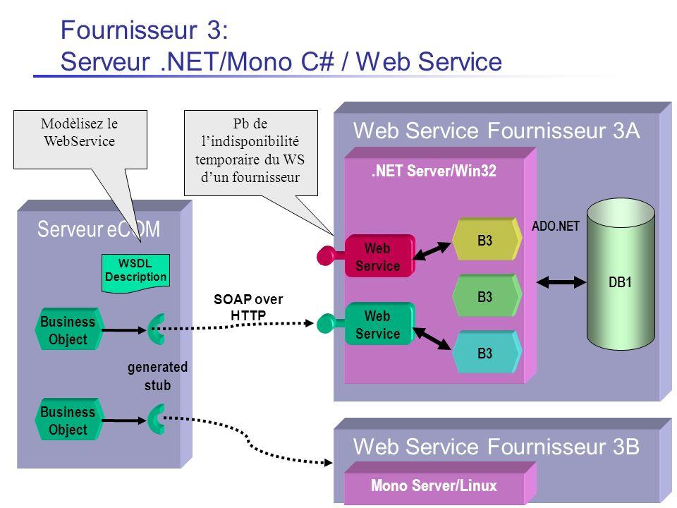 Fournisseur 3: Serveur .NET/Mono C# / Web Service