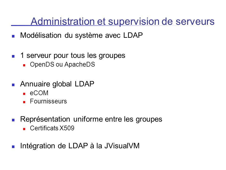 Administration et supervision de serveurs