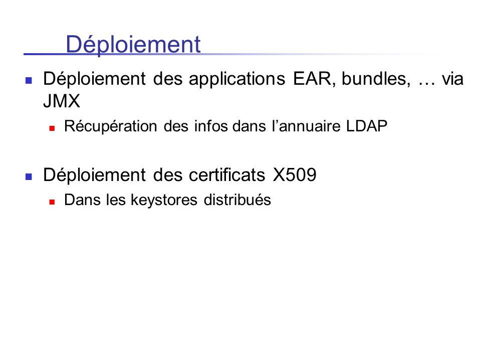 Déploiement Déploiement des applications EAR, bundles, … via JMX
