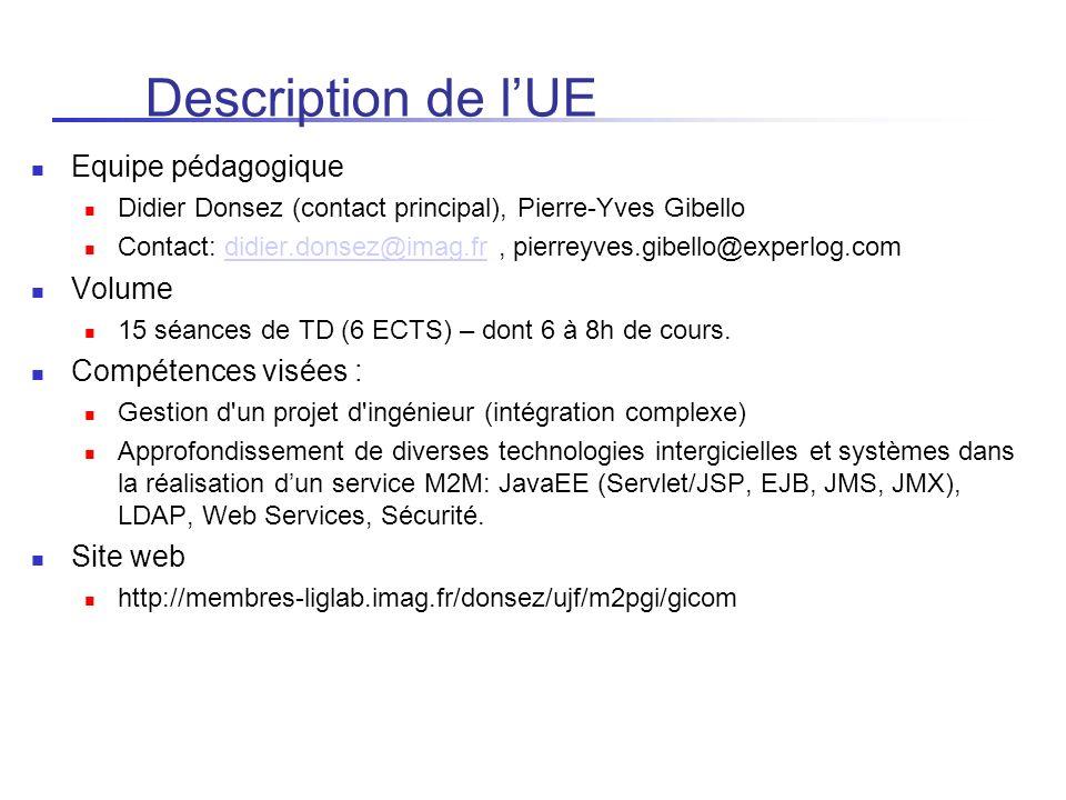 Description de l'UE Equipe pédagogique Volume Compétences visées :