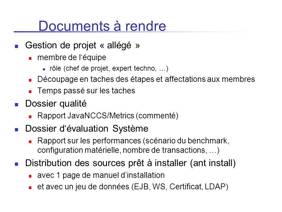 Documents à rendre Gestion de projet « allégé » Dossier qualité