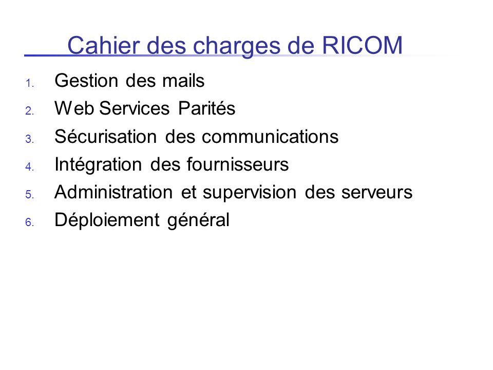 Cahier des charges de RICOM