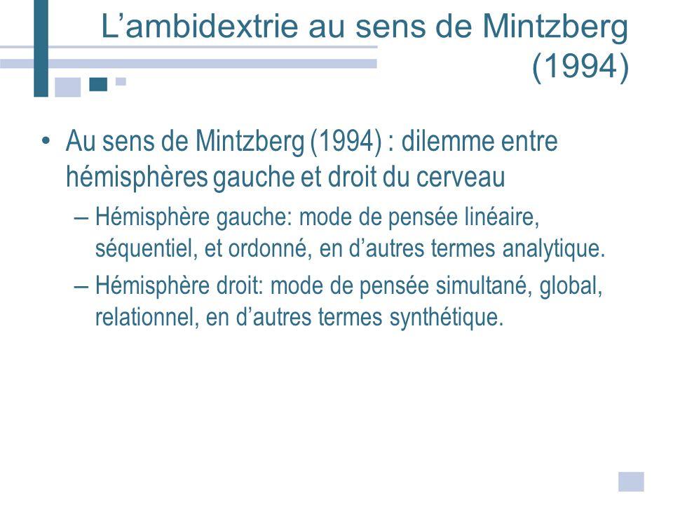 L'ambidextrie au sens de Mintzberg (1994)