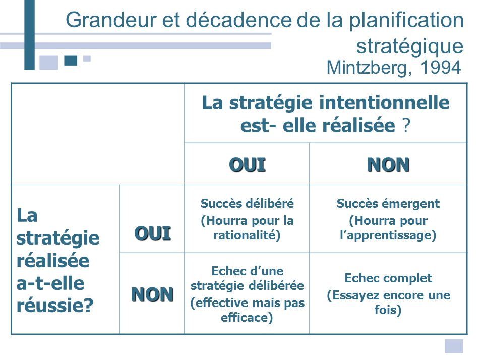 Grandeur et décadence de la planification stratégique