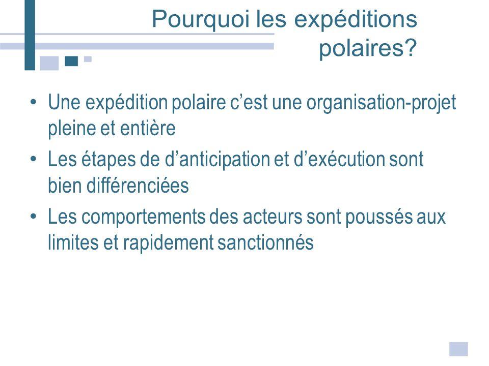 Pourquoi les expéditions polaires