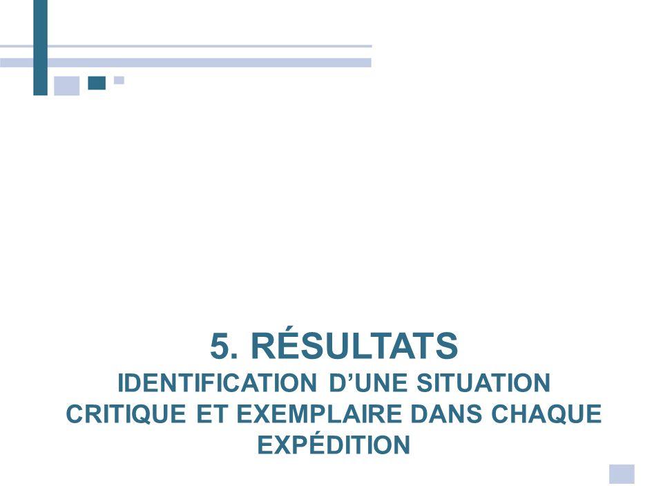 5. Résultats Identification d'une situation critique et exemplaire dans chaque expédition
