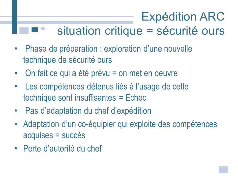 Expédition ARC situation critique = sécurité ours