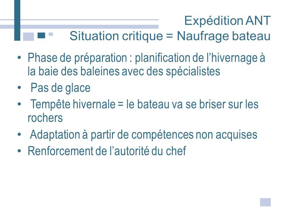 Expédition ANT Situation critique = Naufrage bateau