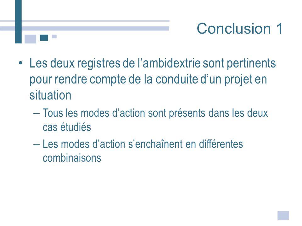 Conclusion 1 Les deux registres de l'ambidextrie sont pertinents pour rendre compte de la conduite d'un projet en situation.