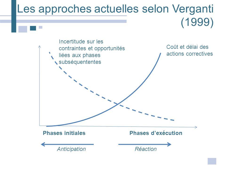Les approches actuelles selon Verganti (1999)