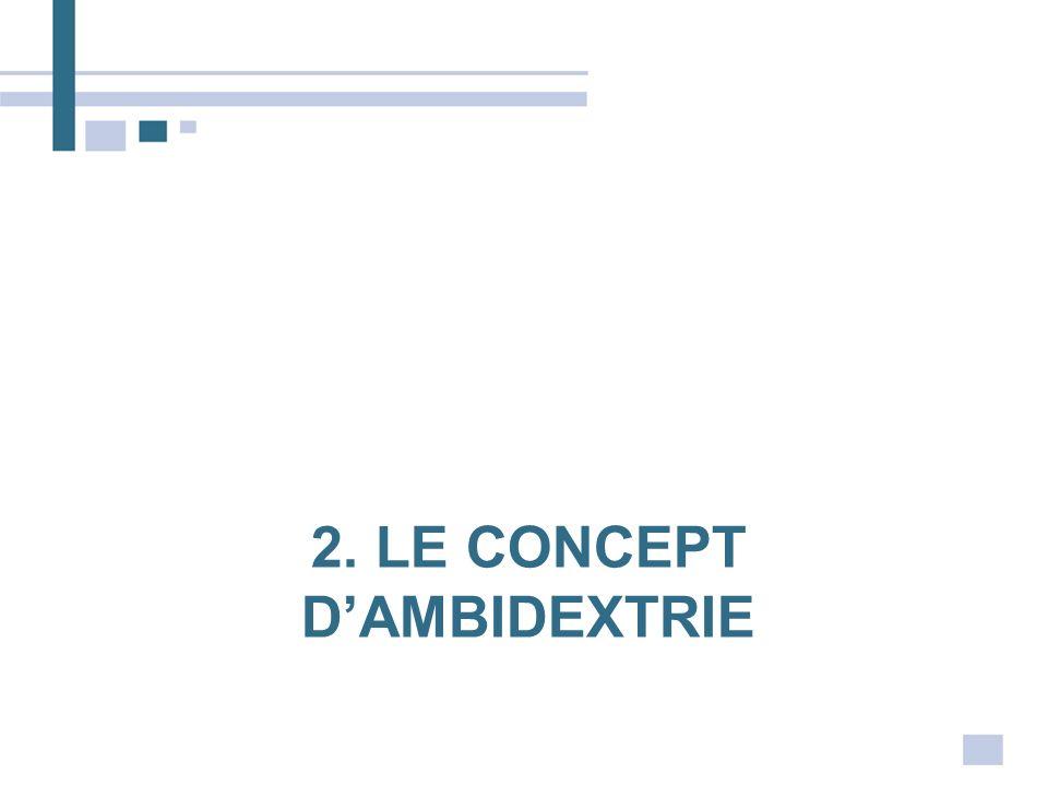 2. Le concept d'ambidextrie