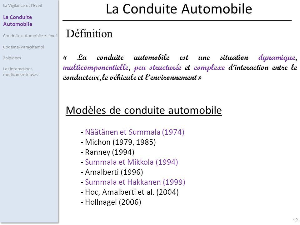 La Conduite Automobile