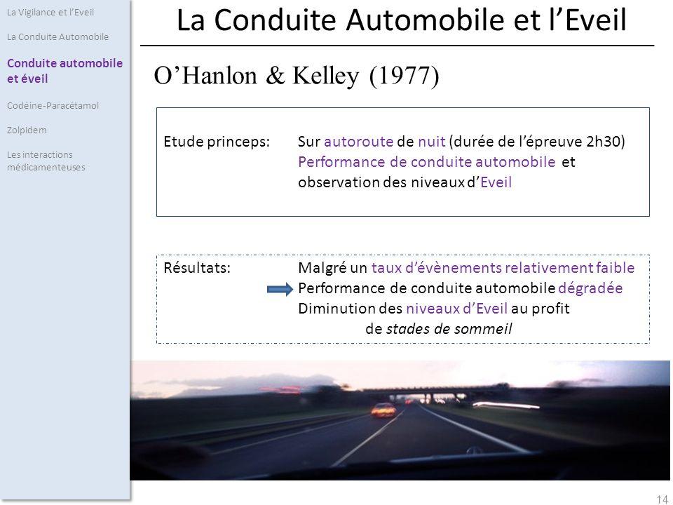 La Conduite Automobile et l'Eveil