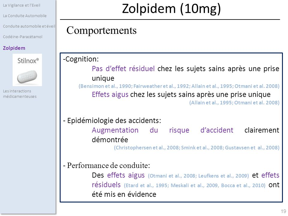 Zolpidem (10mg) Comportements Cognition: