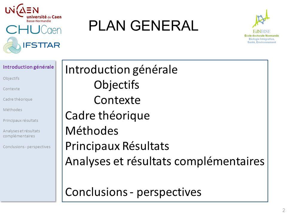 PLAN GENERAL Introduction générale Objectifs Contexte Cadre théorique