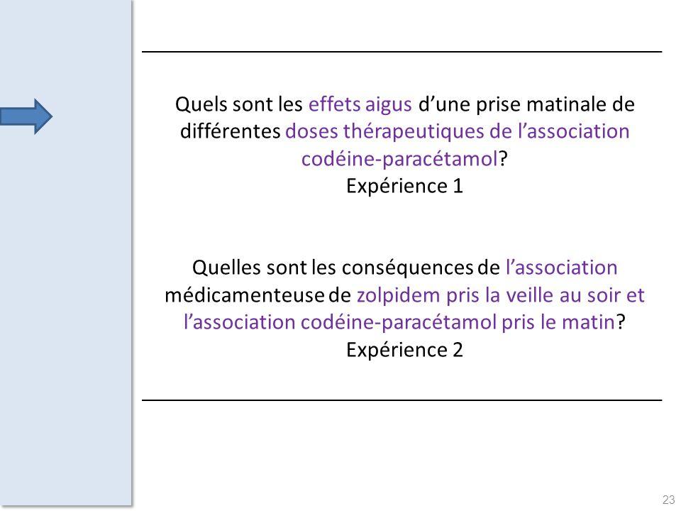 Quels sont les effets aigus d'une prise matinale de différentes doses thérapeutiques de l'association codéine-paracétamol