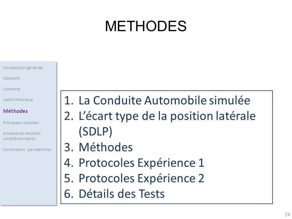 METHODES La Conduite Automobile simulée