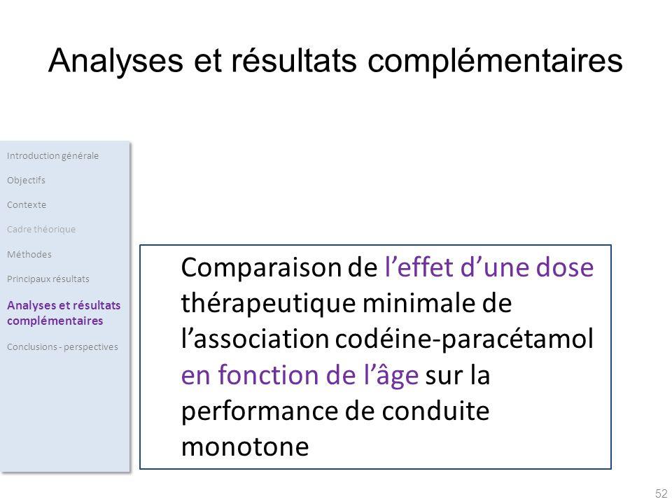 Analyses et résultats complémentaires