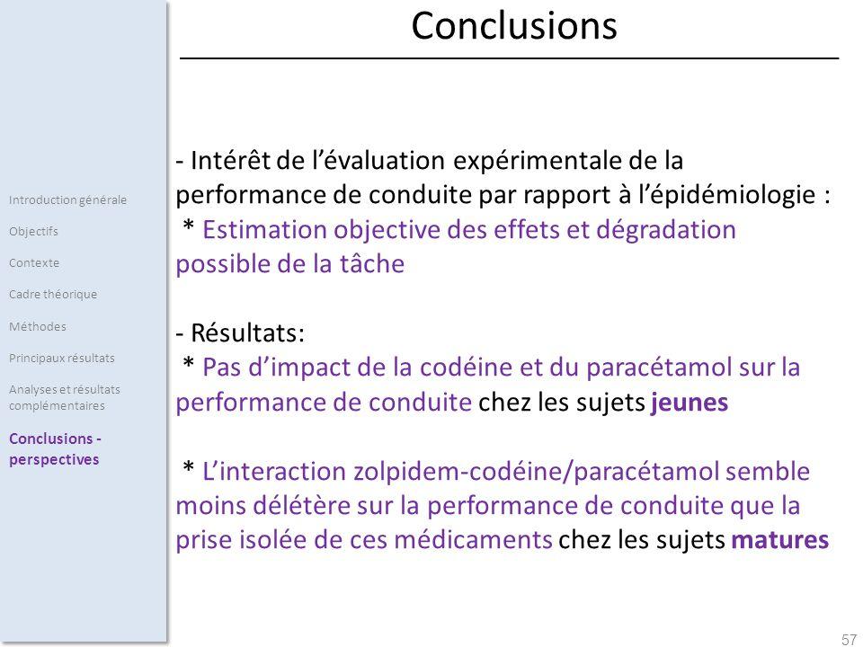 Conclusions Intérêt de l'évaluation expérimentale de la performance de conduite par rapport à l'épidémiologie :