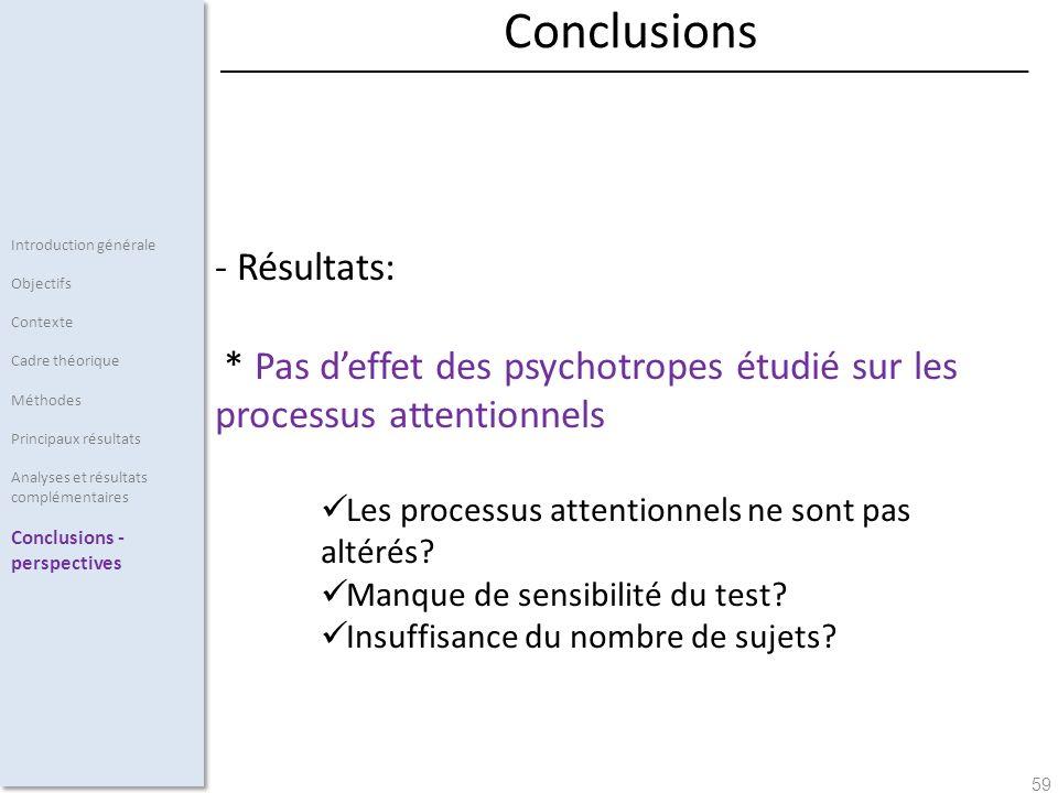 Conclusions Résultats: