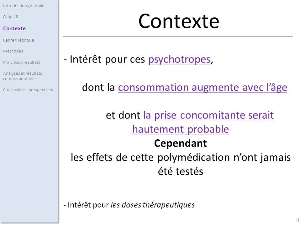 Contexte Intérêt pour ces psychotropes,