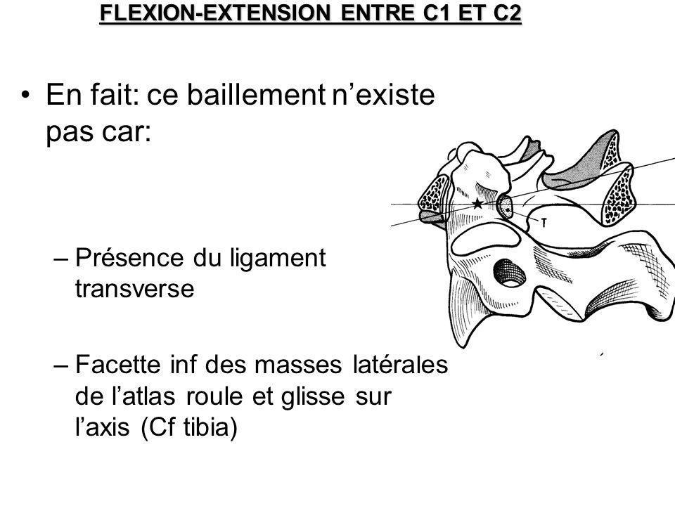 FLEXION-EXTENSION ENTRE C1 ET C2