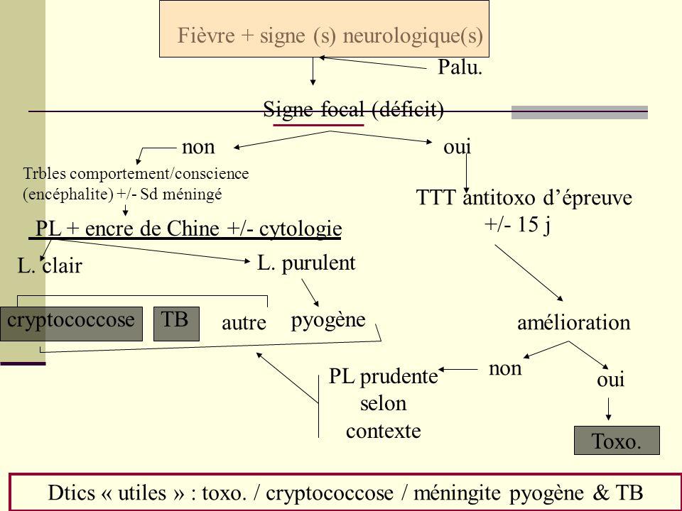 Fièvre + signe (s) neurologique(s) Palu.