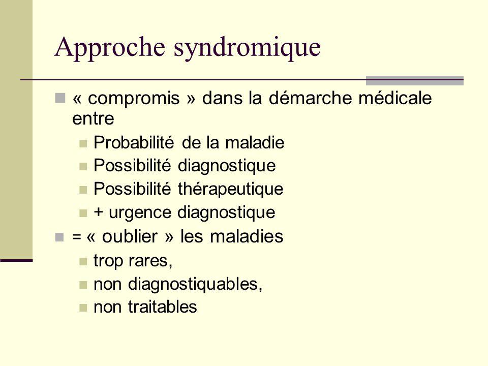Approche syndromique « compromis » dans la démarche médicale entre