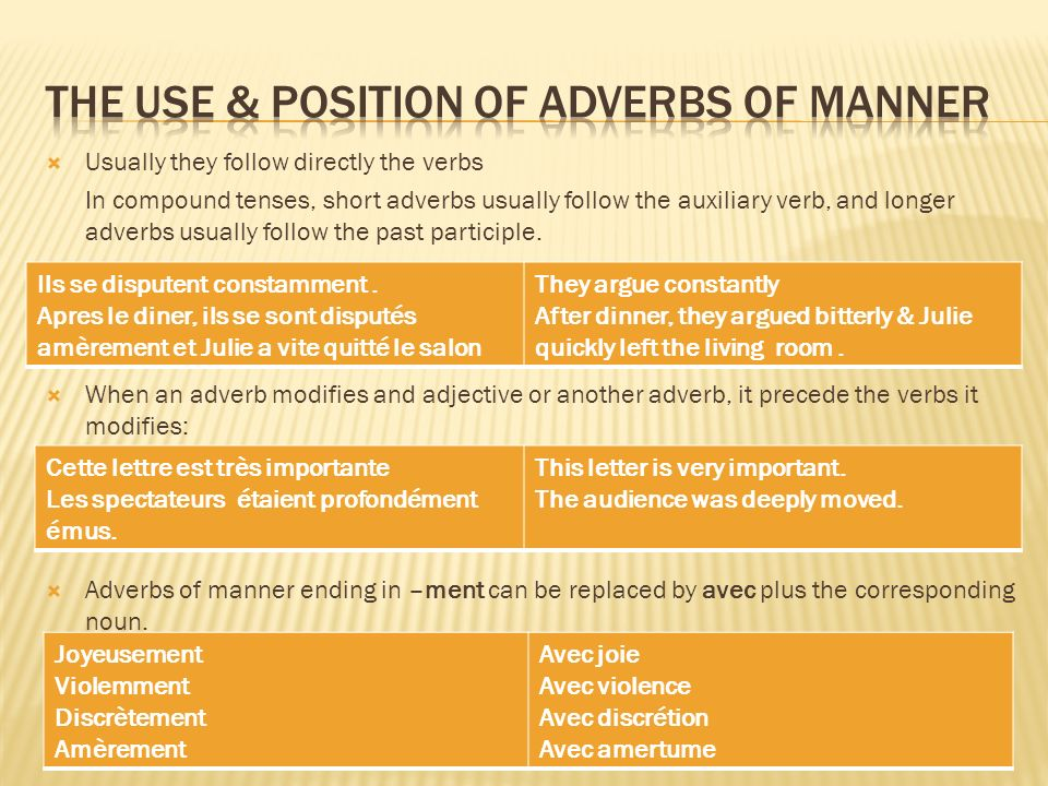 The use & position of adverbs of manner