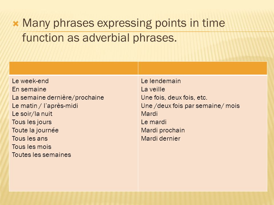 Many phrases expressing points in time function as adverbial phrases.