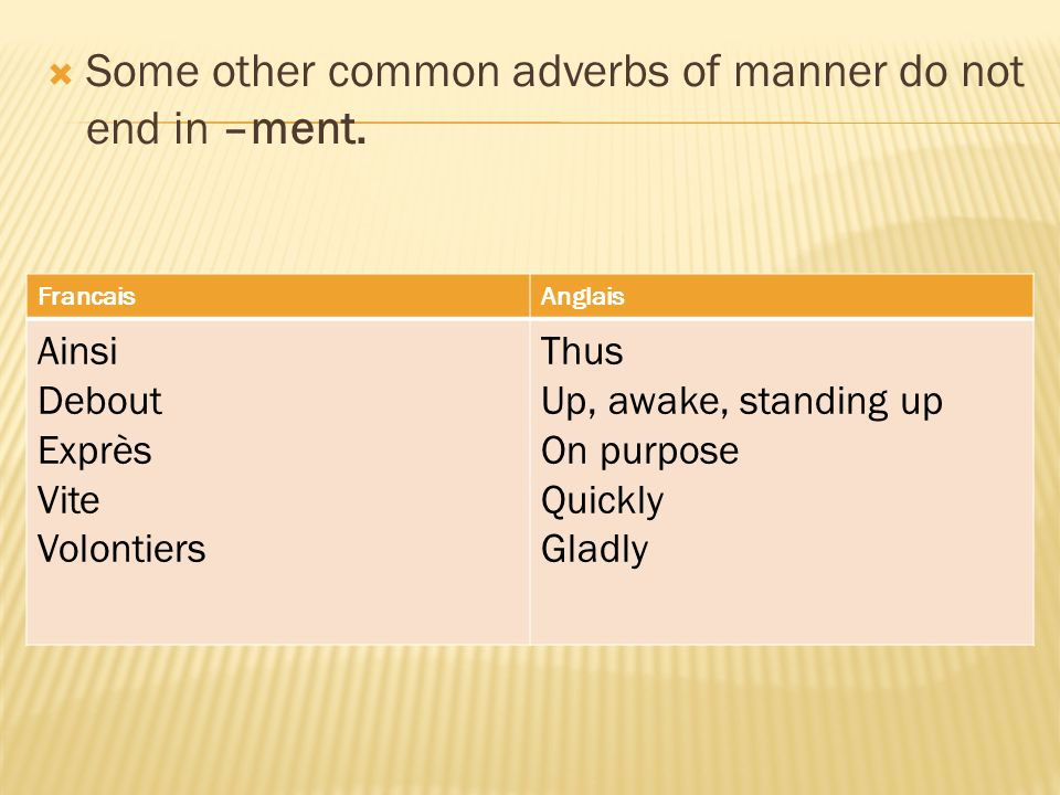 Some other common adverbs of manner do not end in –ment.