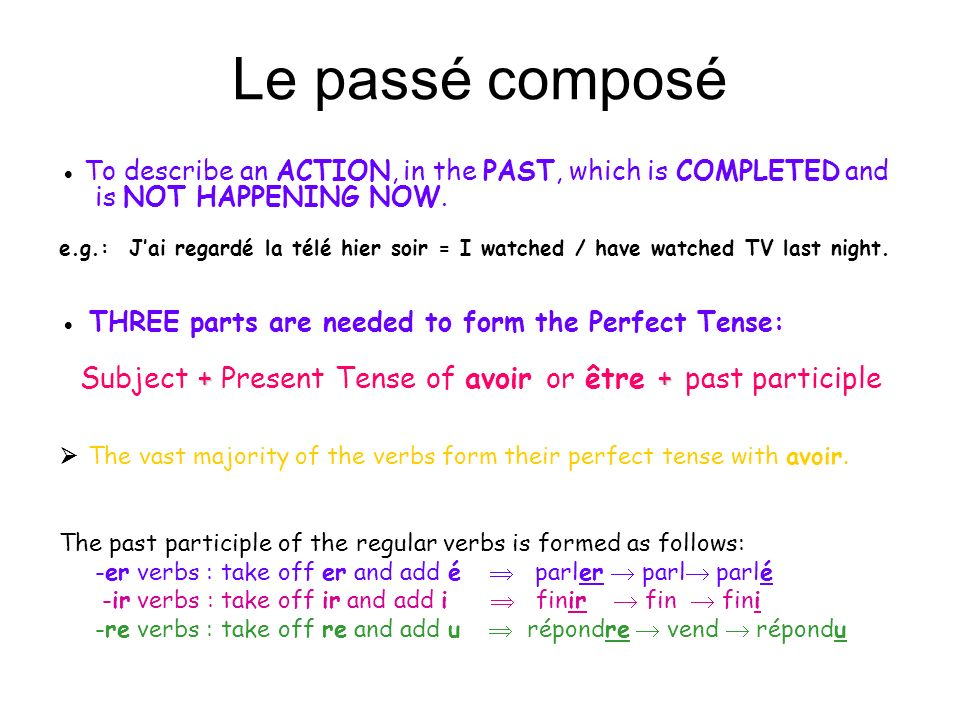 Subject + Present Tense of avoir or être + past participle