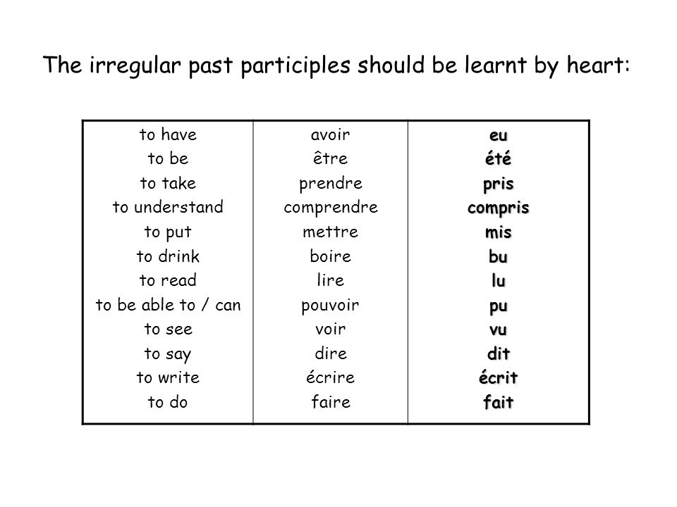 The irregular past participles should be learnt by heart: