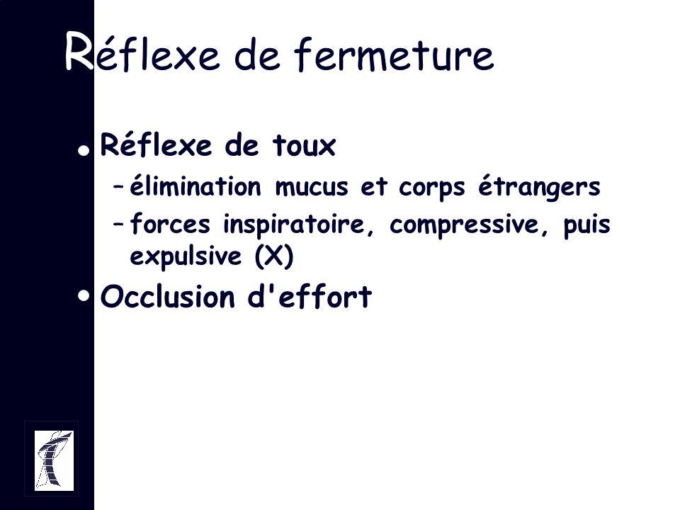 Réflexe de fermeture Réflexe de toux Occlusion d effort