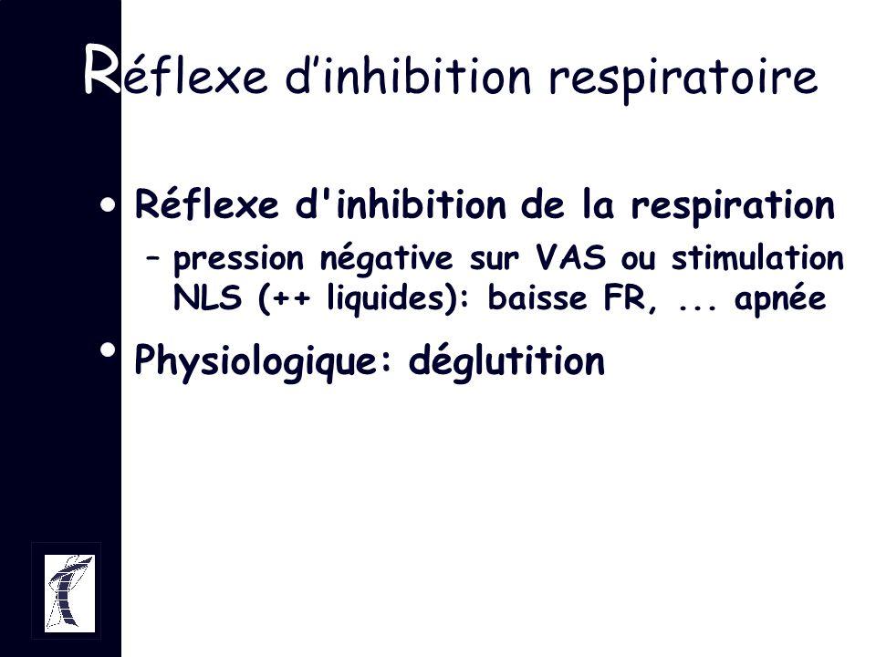 Réflexe d'inhibition respiratoire