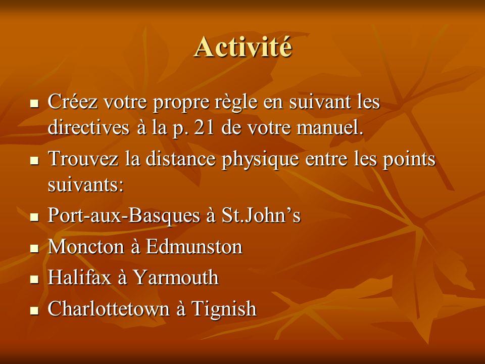 Activité Créez votre propre règle en suivant les directives à la p. 21 de votre manuel. Trouvez la distance physique entre les points suivants: