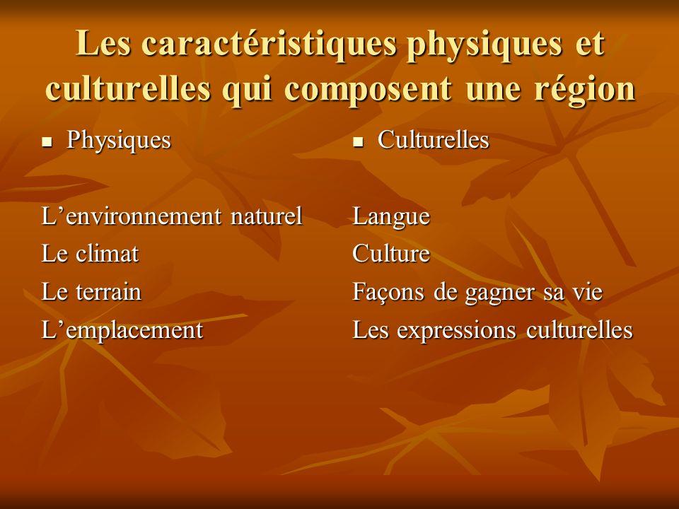 Les caractéristiques physiques et culturelles qui composent une région