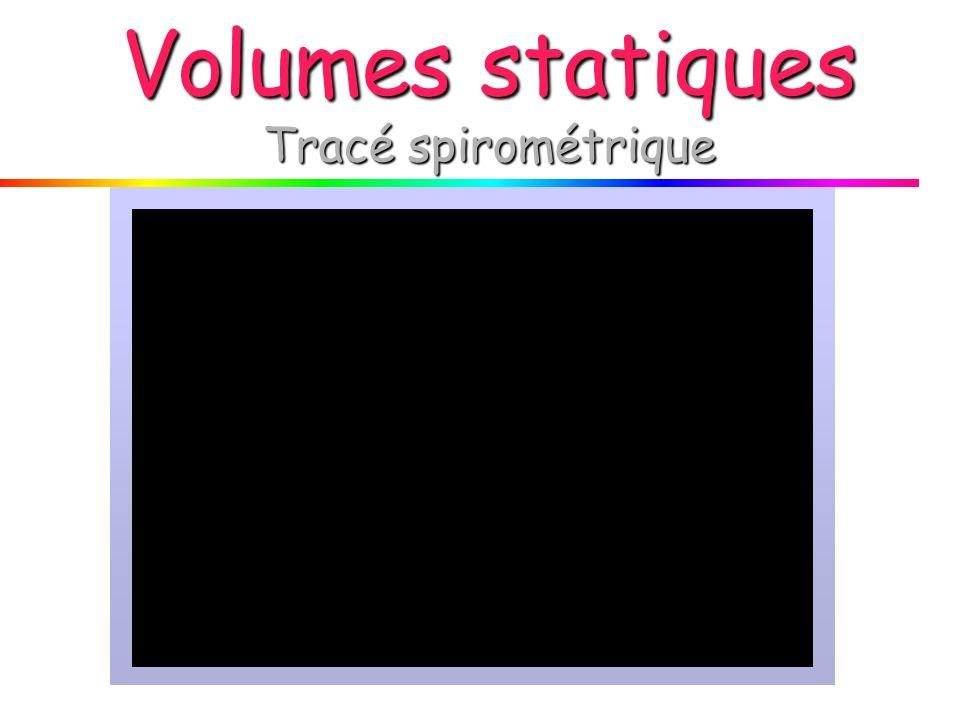 Volumes statiques Tracé spirométrique