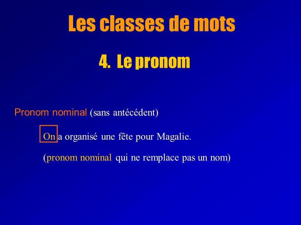 Les classes de mots 4. Le pronom Pronom nominal (sans antécédent)