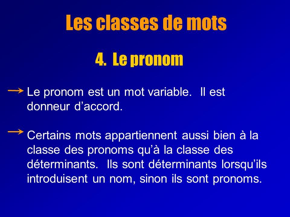 Les classes de mots 4. Le pronom