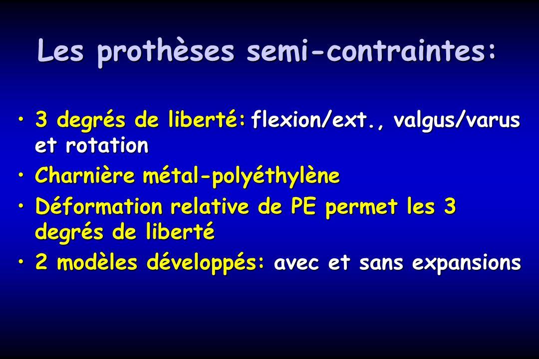 Les prothèses semi-contraintes: