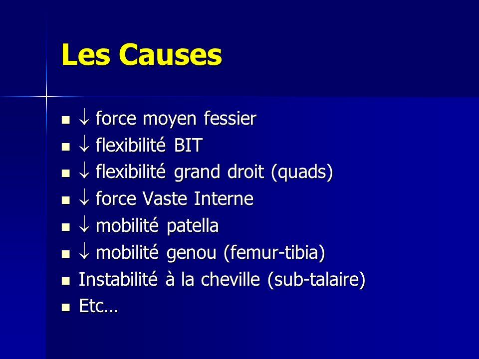 Les Causes  force moyen fessier  flexibilité BIT