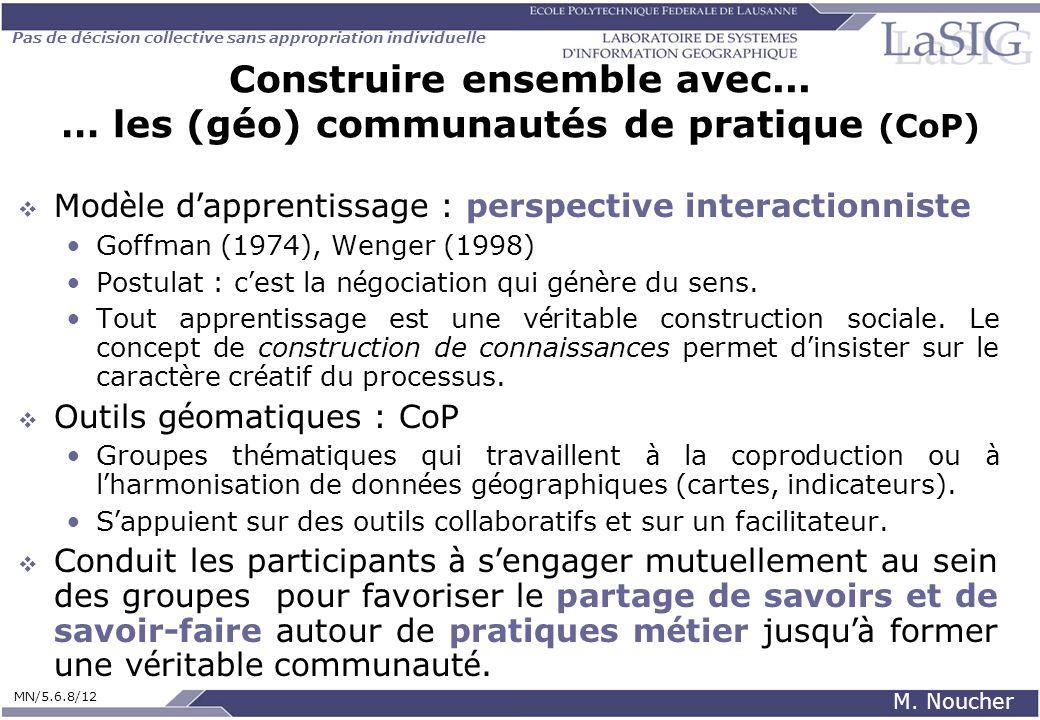 Construire ensemble avec... … les (géo) communautés de pratique (CoP)